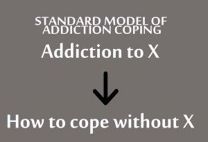 addiction model 1